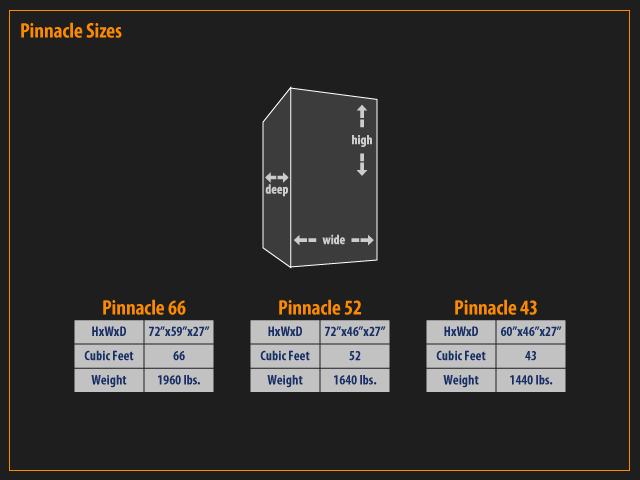 ProSteel Gun Safe Pinnacle