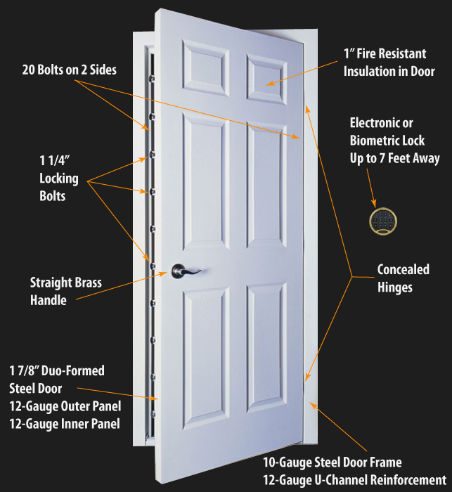 Ultra Security Door & ProSteel | Ultra Security Door